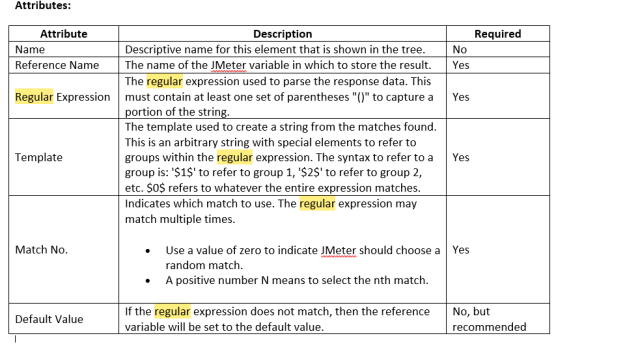 jmeter regular expression extractor example template